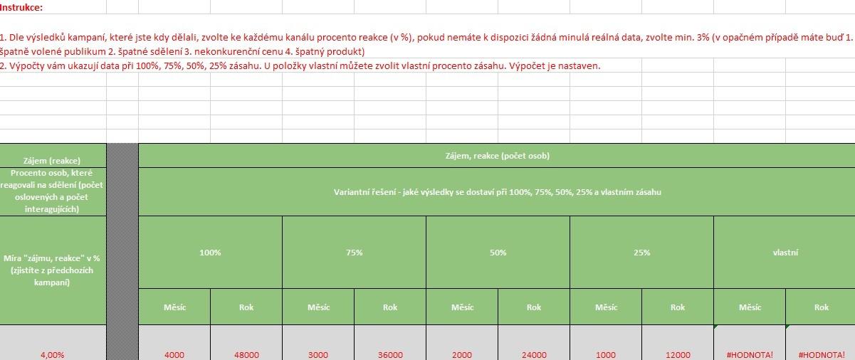 Šablona marketingového plánu | Malá marketingová
